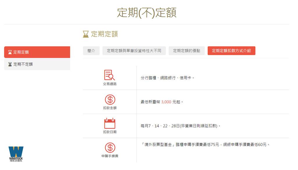基金申購手續費超優惠,華南財富管理基金操作流程簡單好用,搭配活動最低1.1折 (淨值,管道,配息,績效,銀行) (11)