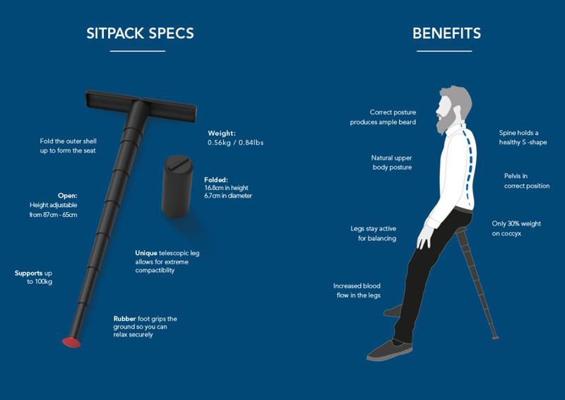 original foldable seat,sitpack 評價開箱心得,攜帶式伸縮座椅隨處都是休息地,排隊神器必買口袋收納椅2