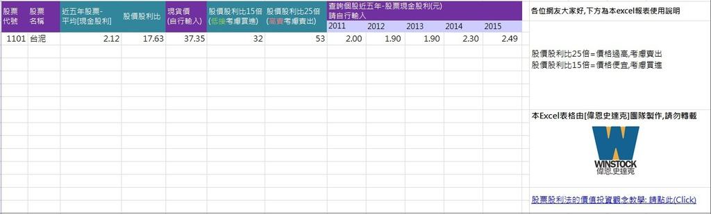 股票現金股利自動計算excel表格免費下載,長期投資推薦股票好幫手 (高現金殖利率,買進價,賣出價)