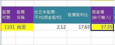 股票現金股利自動計算excel表格免費下載,長線投資高現金殖利率計算合理買進價與賣出價 (基本面分析,2412中華電,2330台積電)2