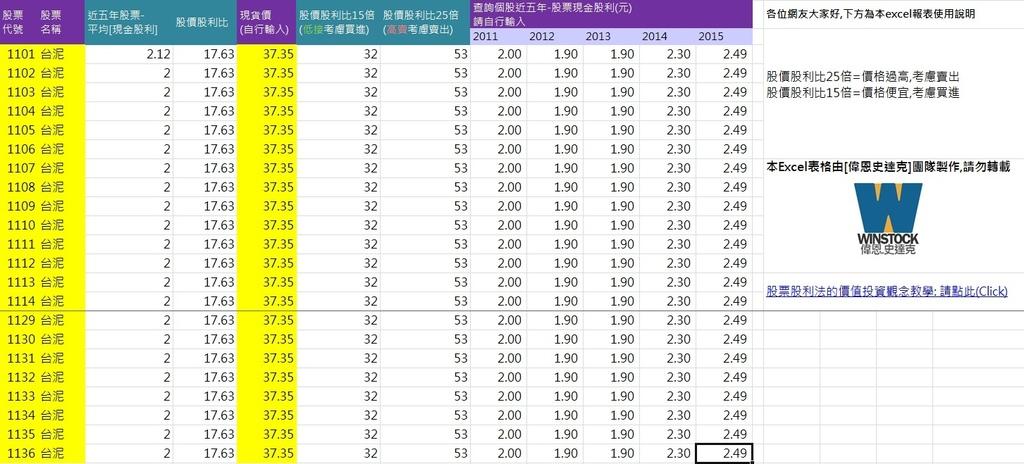 股票現金股利自動計算excel表格免費下載,長期投資推薦股票好幫手 (高現金殖利率,買進價,賣出價)3