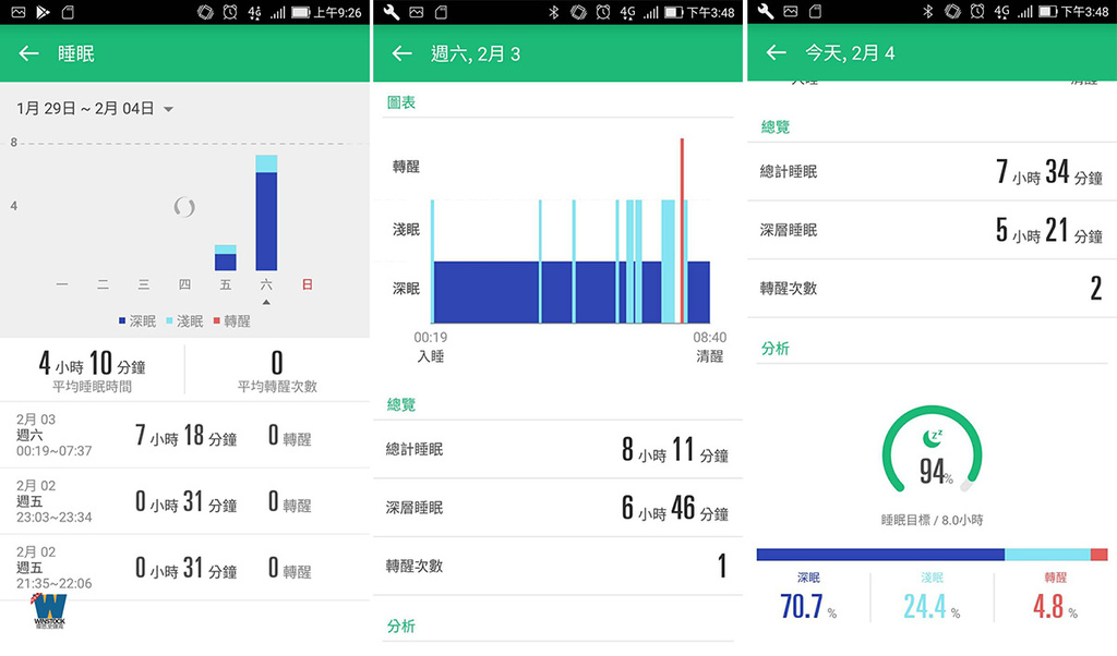 Amor H2 健康手環推薦與開箱評價-AI智慧量測血壓心率和睡眠品質 (20)