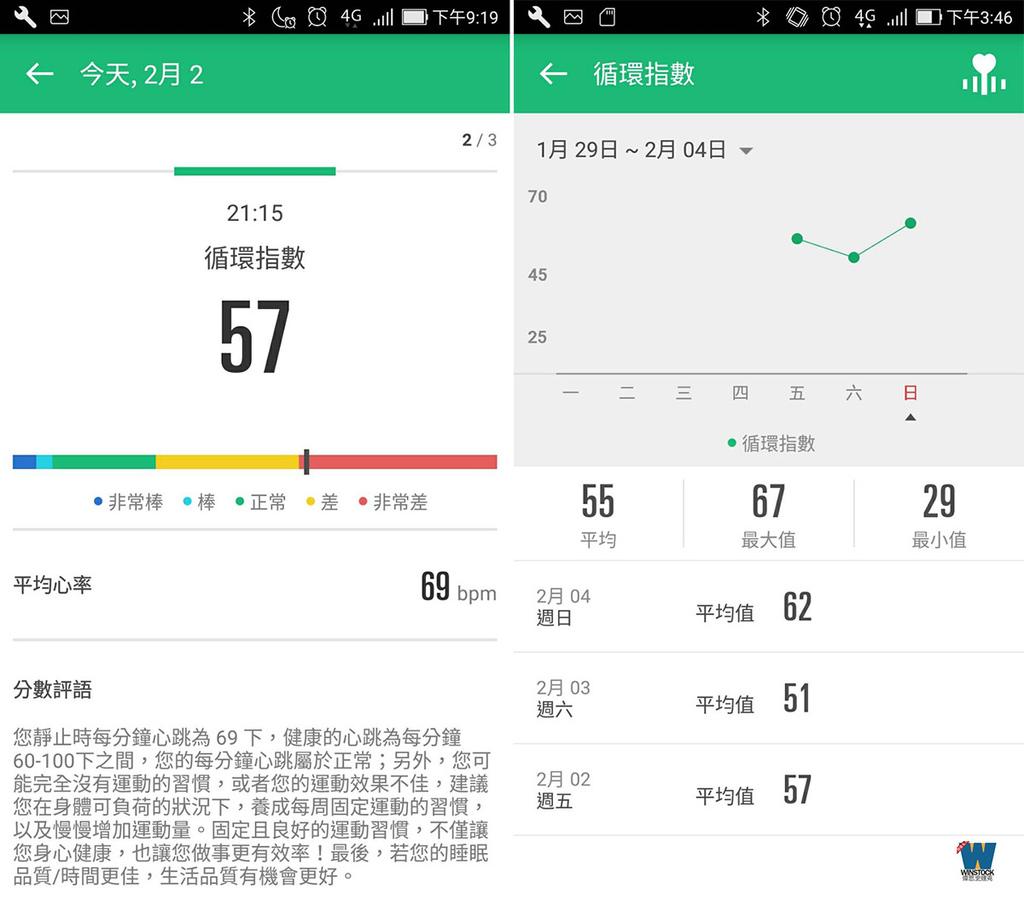 Amor H2 健康手環推薦與開箱評價-AI智慧量測血壓心率和睡眠品質 (23)