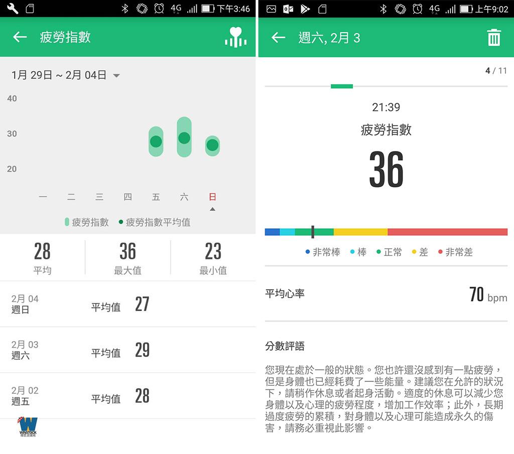 Amor H2 健康手環推薦與開箱評價-AI智慧量測血壓心率和睡眠品質 (24)