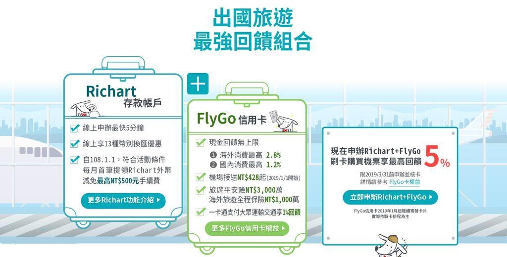 台新銀行 RICHART X FlyGo 飛狗卡 信用卡推薦,2019年海外消費現金回饋最多 (Richart,數位銀行,外幣帳戶,電子票證,一卡通)4