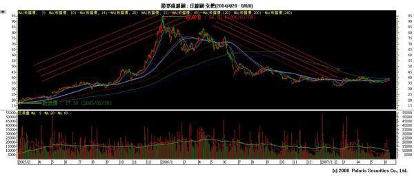 全懋(20080503).jpg