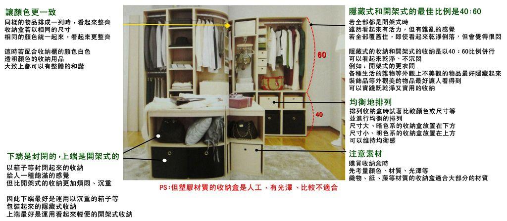 p72-73收納櫃的擺設技巧