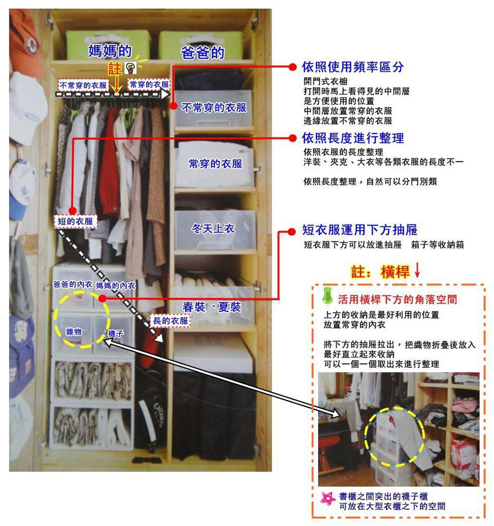 p86吊衣櫥整理法則..