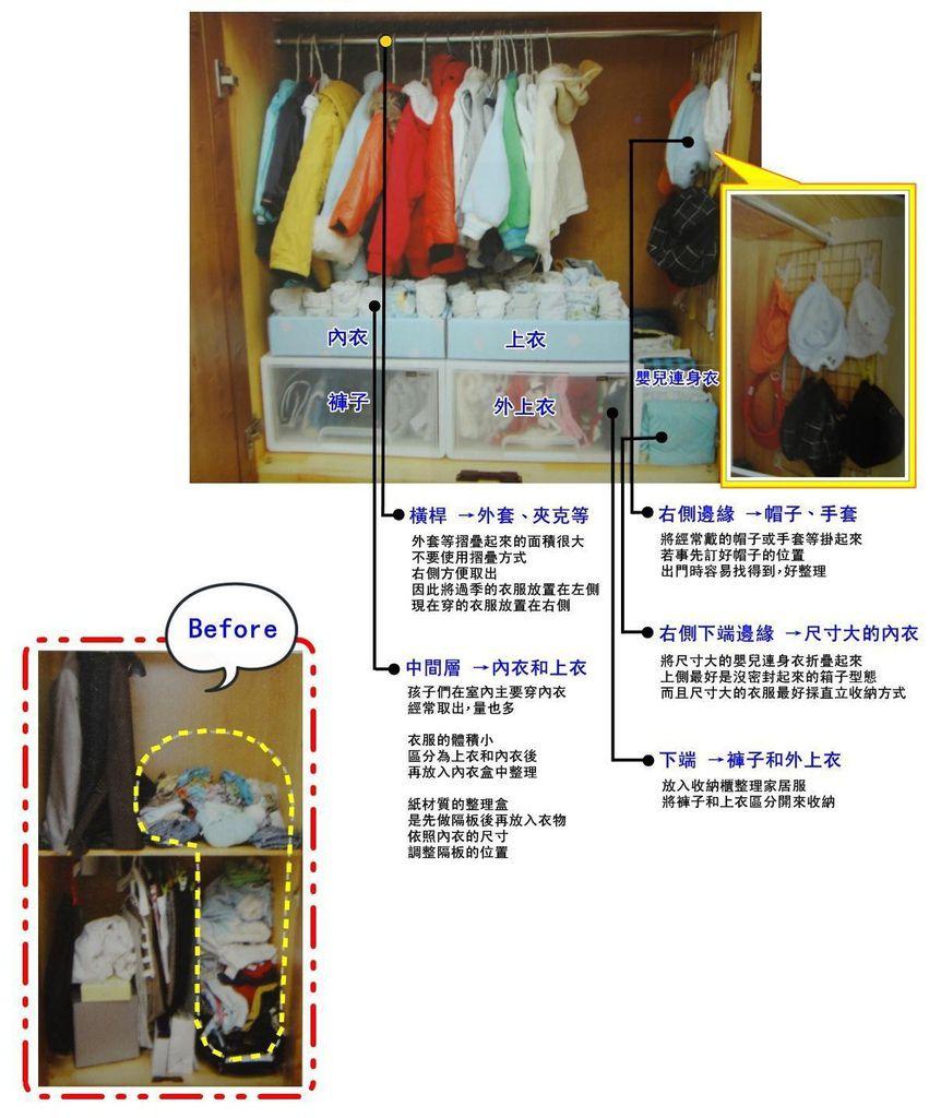 p84整理衣服