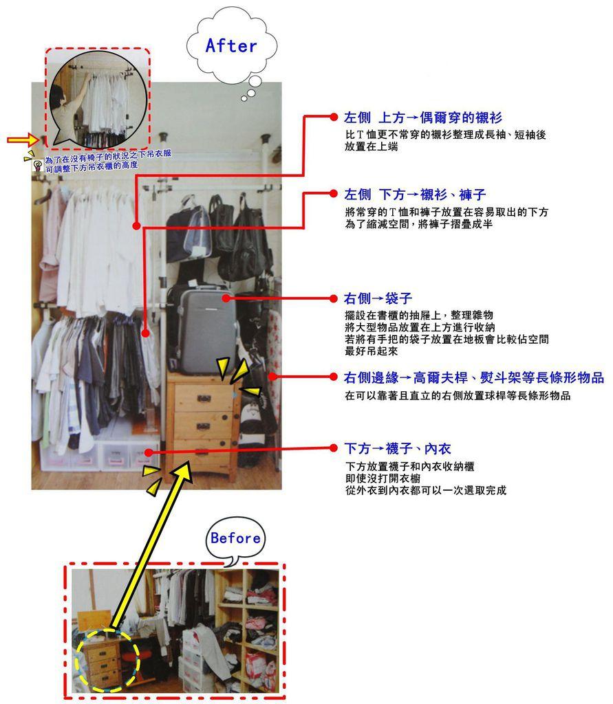 p88 開架式的吊掛整理法