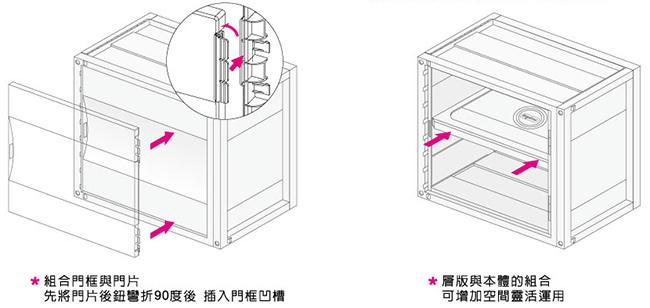 樹德組裝步驟3..jpg