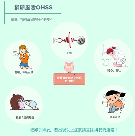 【捐赠卵子】3分钟 快速了解捐卵:流程/手术/费用