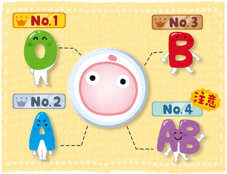 捐卵血型.jpg