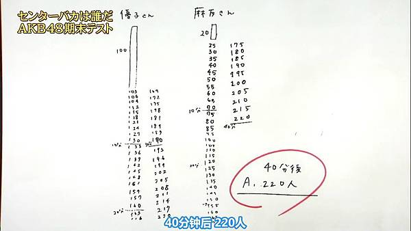 [東熱字幕]130420 Mechaike SP_2013424049