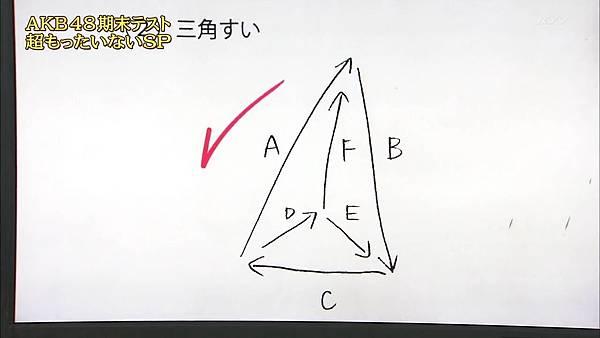【东京不够热】130518 めちゃ2イケてるッ!AKB48学历测验 未公开部分_201352121552