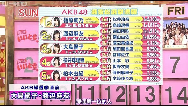 【U-ko字幕組】130607 AKB48 大島優子 渡辺麻友 笑っていいとも_20136812615