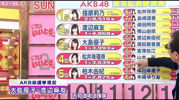 【U-ko字幕組】130607 AKB48 大島優子 渡辺麻友 笑っていいとも_201368121838