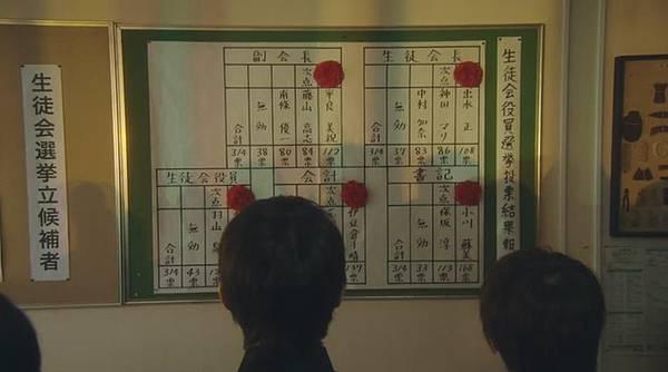 鈐木老師 (電影)_2013721193428