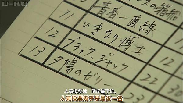 【U-ko字幕组】130924 神的貝雷帽 中日雙語_2013928205924