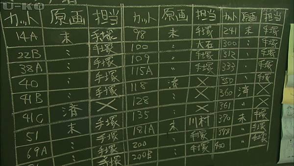 【U-ko字幕组】130924 神的貝雷帽 中日雙語_2013928231811