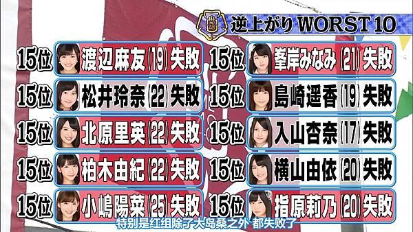 【东京不够热】131116「めちゃ×2イケてるッ!」AKB48大运动会SP_2013112222833
