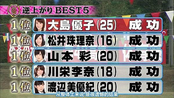 【东京不够热】131116「めちゃ×2イケてるッ!」AKB48大运动会SP_2013112222819