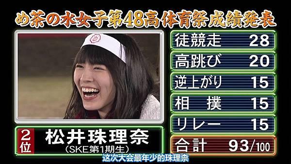 【东京不够热】131116「めちゃ×2イケてるッ!」AKB48大运动会SP_20131122124314