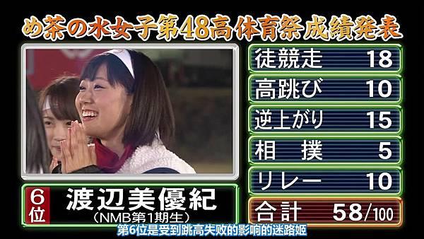 【东京不够热】131116「めちゃ×2イケてるッ!」AKB48大运动会SP_20131122124917