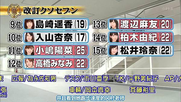 【东京不够热】131123「めちゃ×2イケてるッ!」AKB48 大运动会未公开SP_20131128231810