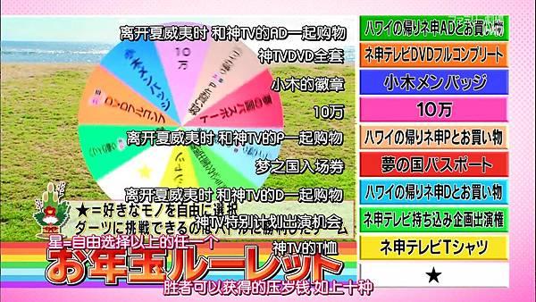 【BKA神奈川虐狗团】140209 AKB48 神TV Season 14 ep04全场_2014216213746