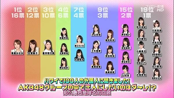 【神奈川虐狗团】140223 神TV Season 14 ep06全场 _2014317221329