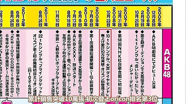 【U-ko字幕組】140320 AKBと××(大島優子卒業SP)_2014323162459