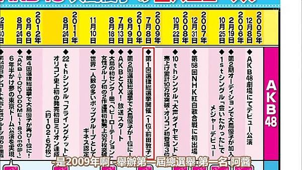 【U-ko字幕組】140320 AKBと××(大島優子卒業SP)_2014323164853