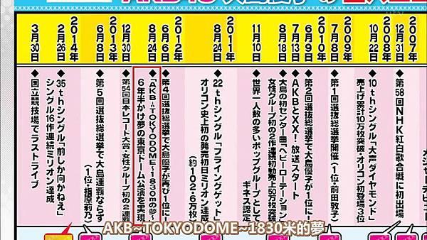 【U-ko字幕組】140320 AKBと××(大島優子卒業SP)_201432318915
