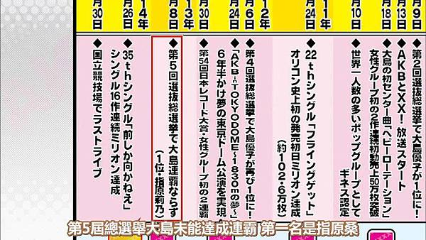 【U-ko字幕組】140320 AKBと××(大島優子卒業SP)_2014323182043