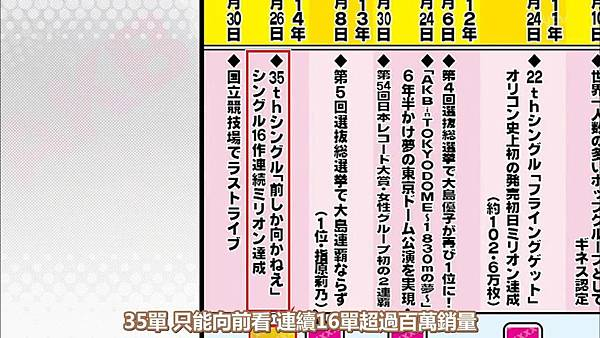 【U-ko字幕組】140320 AKBと××(大島優子卒業SP)_2014323184122