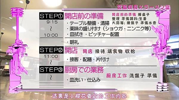 【小櫻花字幕組】140704 HKTシャカリキ48! ep01 宮脇咲良×ラーメン屋_20147812714