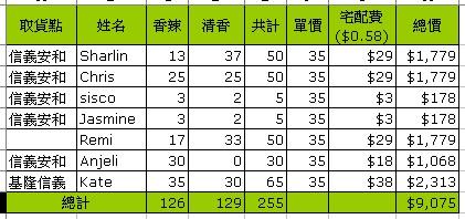 天香訂購單2009-01-17_175941.jpg