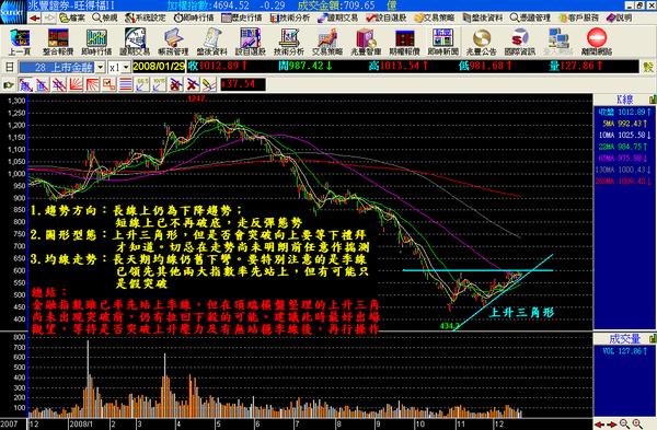 金融 2008.12.19