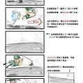 電影拍攝從分鏡腳本學起(一)(二)(三)