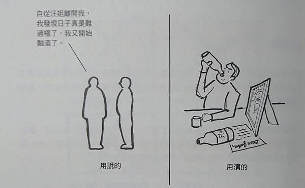[電影寶典]好電影法則(三)