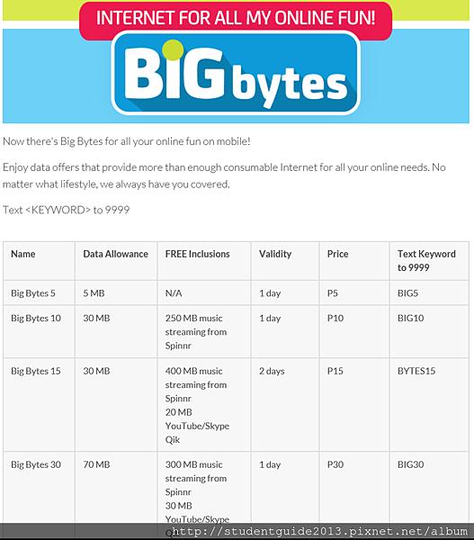 BIG BYTES