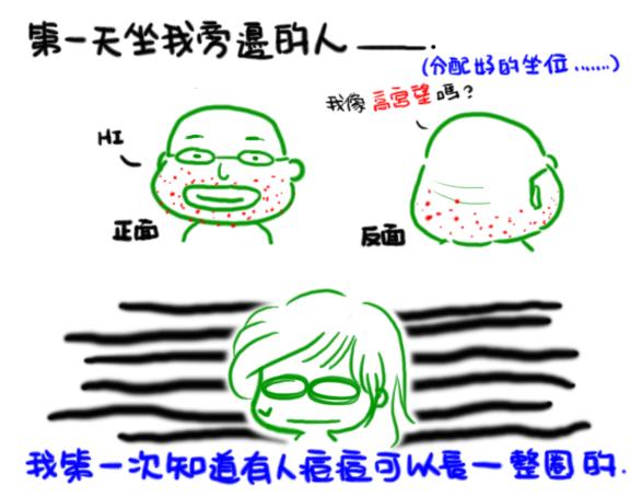 受訓之人02.png