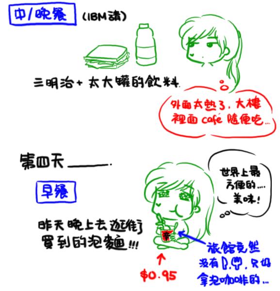 受訓之食04.png