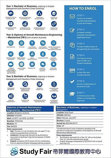 SCU-Aviation Australia flyer_頁面_2_sf_660