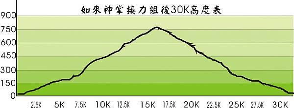 30K高度表.jpg