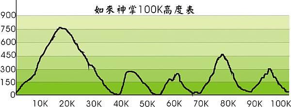 100K高度表.jpg