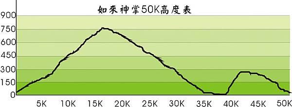 50K高度表.jpg