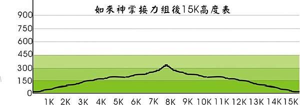 15K高度表.jpg
