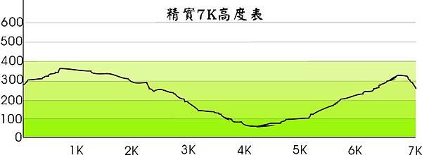 環觀音山設計7K.JPG